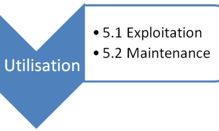 Projet : focus sur la phase d'utilisation