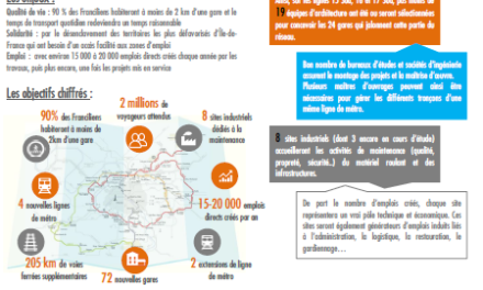 Infographie : le projet du Grand Paris en quelques points