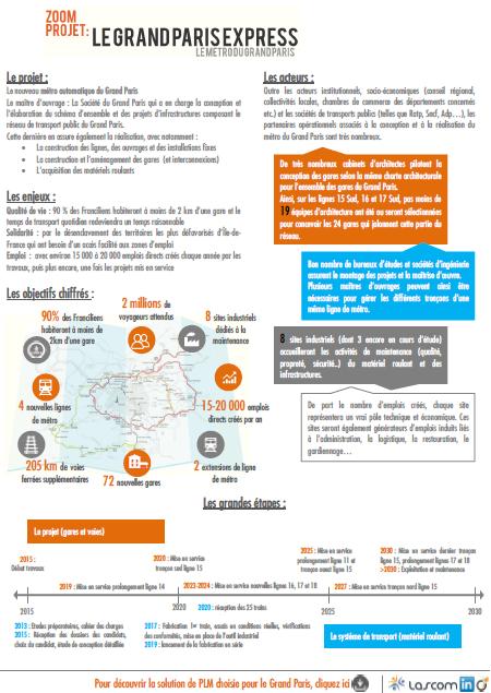 Infographie : le projet du Grand Paris en quelques points